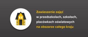 Aktualne informacje i zalecenia w sprawie koronawirusa